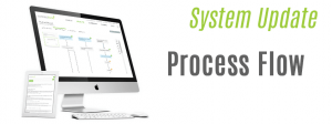 System Update - Process Flow