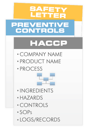 HACCP - Preventive Controls Plans