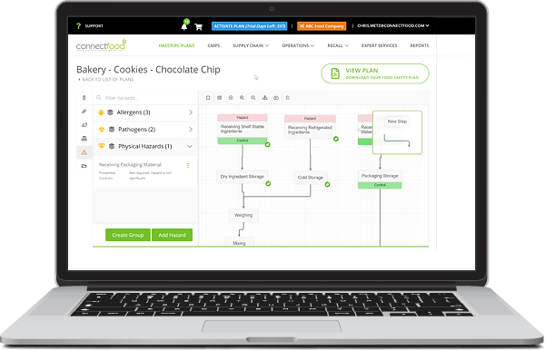 Bakery Food Safety Plan Software