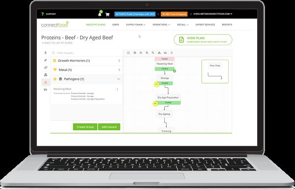 Beef HACCP Software